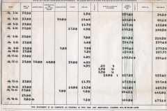1965-07-03-ArnoldLD1929-Hospital-Statement
