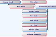 1645-01-01-HourglassChart-AngellMX1645